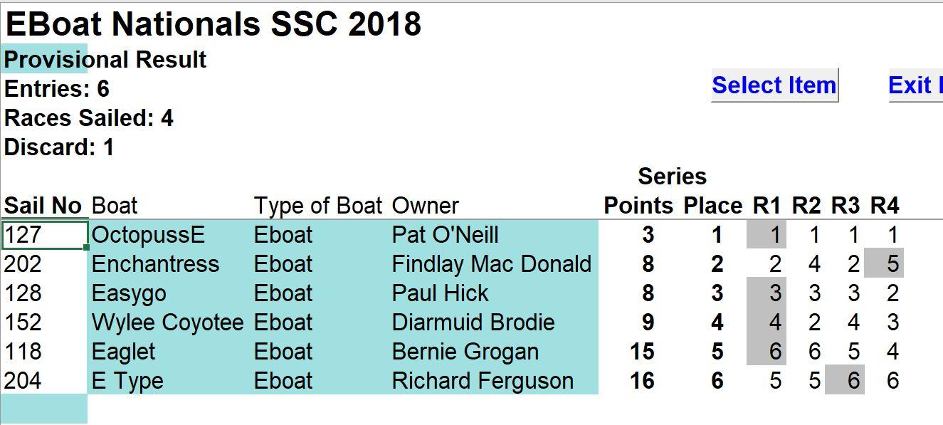 General News   Skerries Sailing Club   Page 4